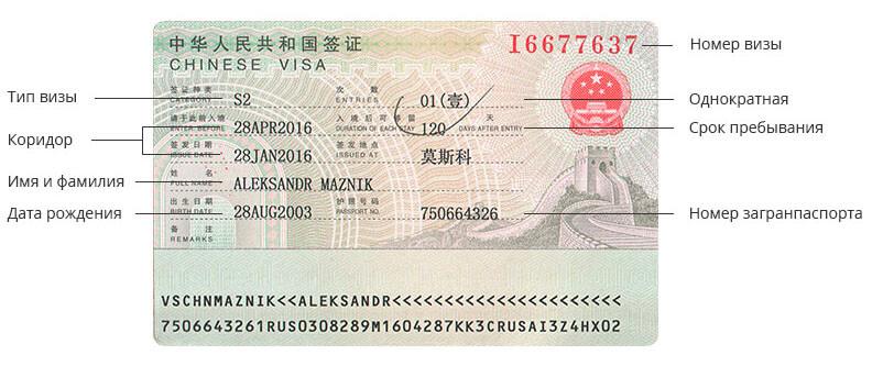 При оформлении визы приглашение